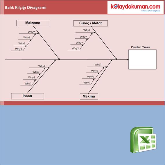 Balık Kılçığı Diyagramı (12)