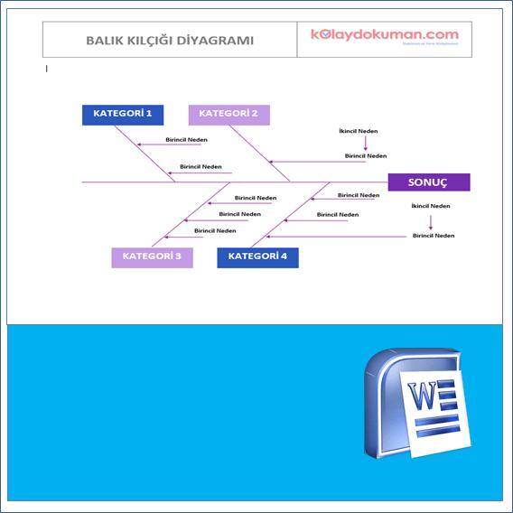 Balık Kılçığı Diyagramı (14)