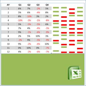 Excel Mini Grafikte Kazanç Kayıp Noktaları