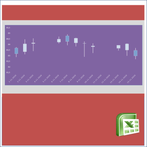Excel Mum Grafiği Örneği