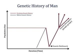 GodFamilyGenetics_2_07