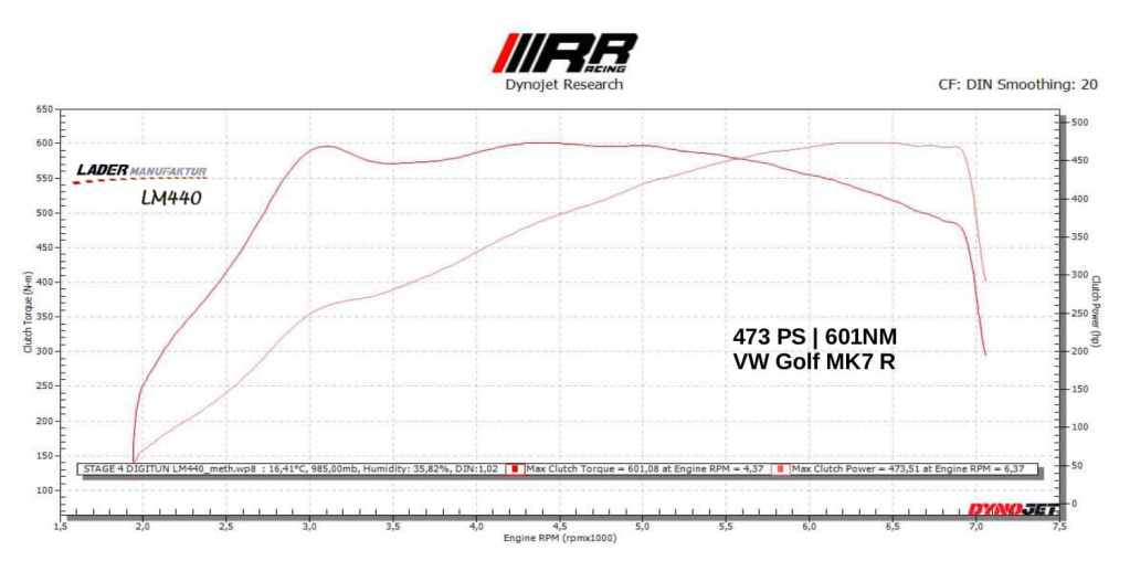 LM440 IS38 Dyno RR Racing