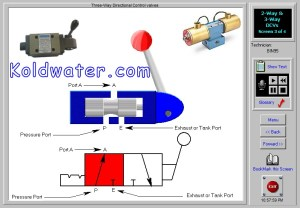 Fluid Mechanics Tutorial | pneumatics hydraulic simulation