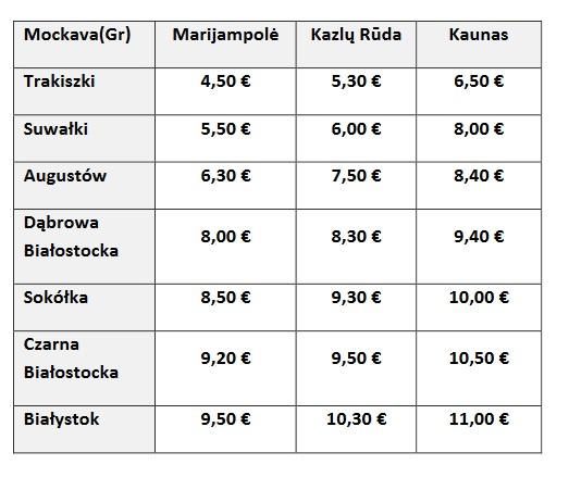 Pociąg Białystok - Kowno - ceny biletów