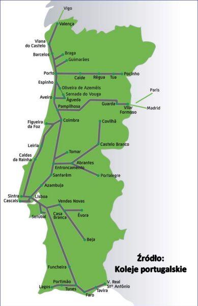 Mapa kolejowa Portugalia