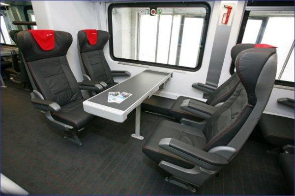 Railjet Czechy