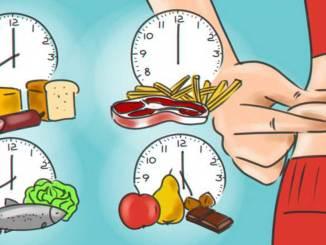 Як все їсти та не товстіти: дізнайтеся, в який час їжа засвоюється, а в який перетворюється на жир!