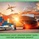 Современные услуги транспортировки грузов – структура организации процесса