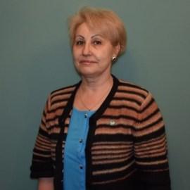 Людмила Ментей