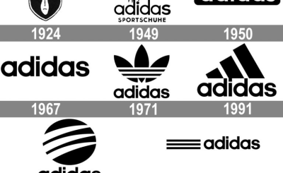 14 Amazing Things About Adidas Sneakers