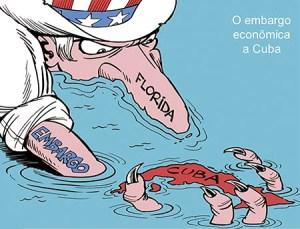 Cubablokaden