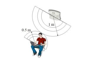 Диагностика Интернет соединения - точка доступа из ноутбука