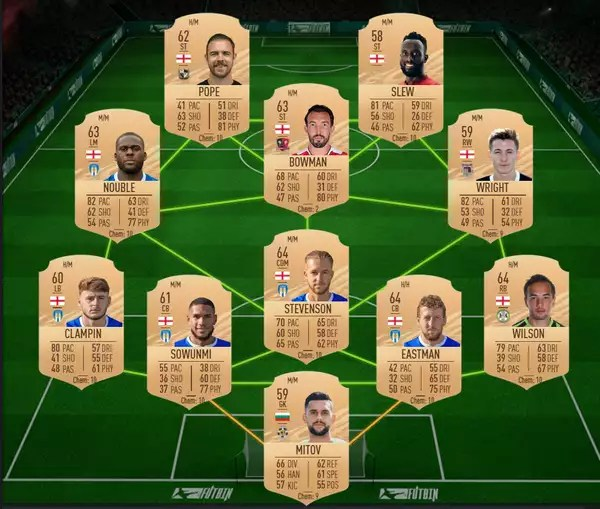 Eric cantona, marcel desailly, and raul are the latest icons that have been made available through the squad building challenges. Fifa 21 Eric Cantona Icon Sbc Gunstigste Losungen Belohnungen Statistiken Komponenten Pc