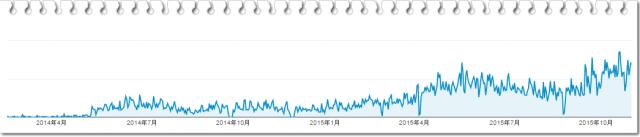 komuru_analytics