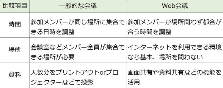 webconference-comparison