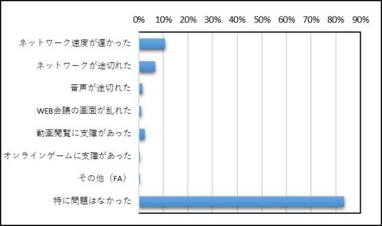 questionnaire-net-line5-01
