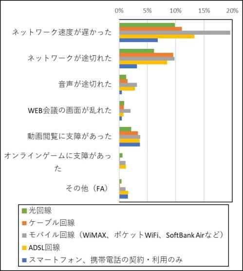 questionnaire-net-line5-02