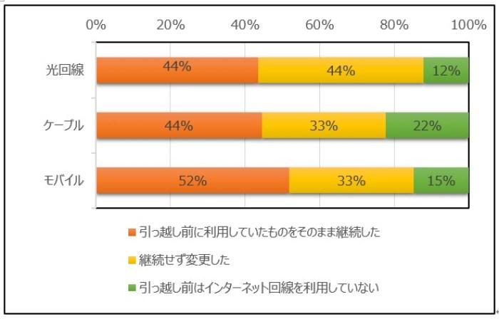 moving_survey04