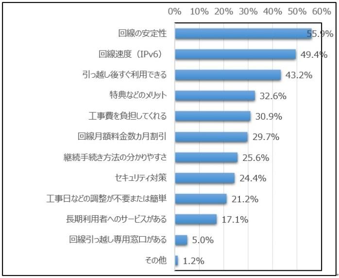 moving_survey11