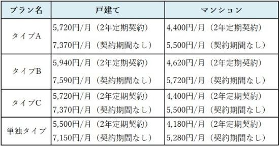price-list1