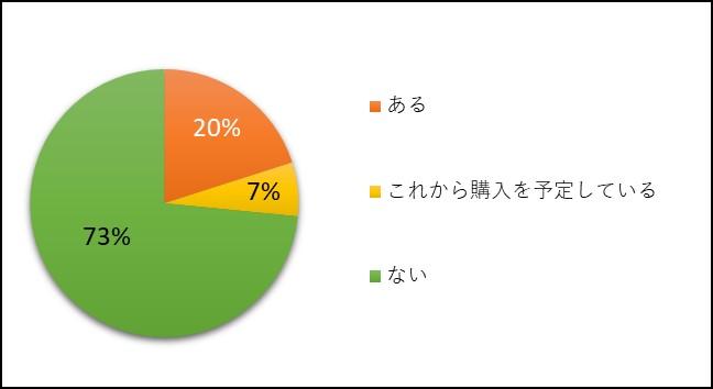 kaden_survey01