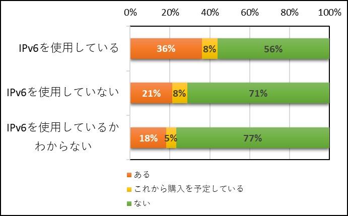 kaden_survey02