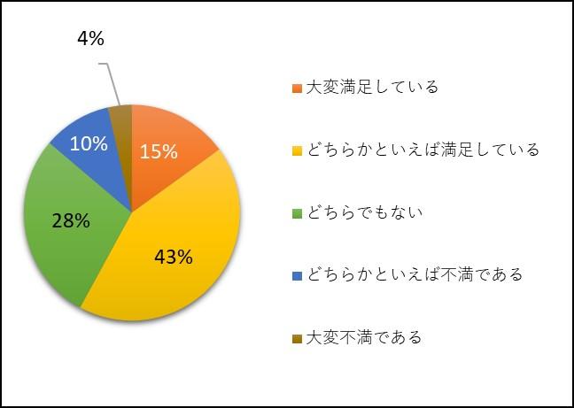 kaden_survey05