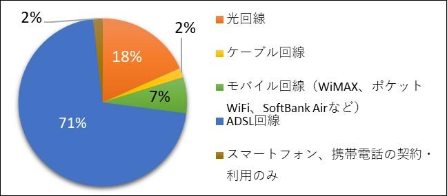 adsl_survey2021_01
