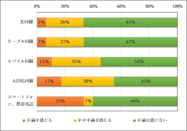 adsl_survey2021_09