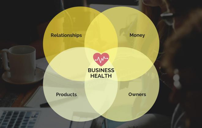 How to conduct a business health check Kong and Way
