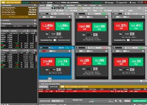 8 Best Options Trading Platforms of 2020