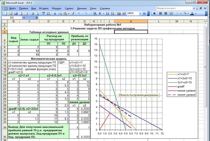 Решение задачи графически эксель решить задачи по математике онлайн 6 класс