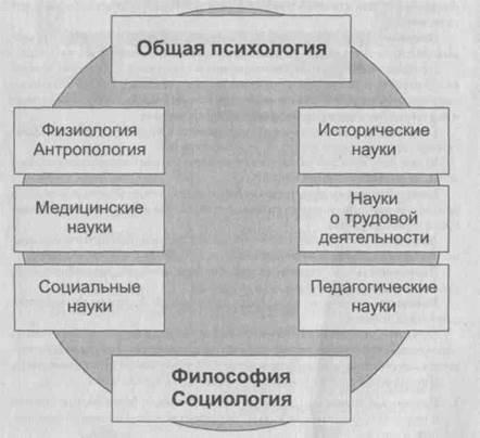 Gyakori Kérdések   Pszichológus Pszichoterapeuta Budapest