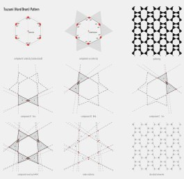 patterns_2