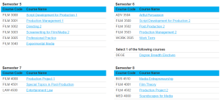Film and Media Production 2