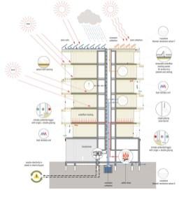 Patch22_Frantzen-architecture-kontaktmag-01
