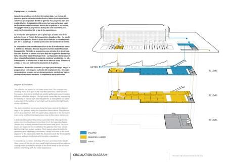 Lima_Art_Museum-architecture-kontaktmag-06