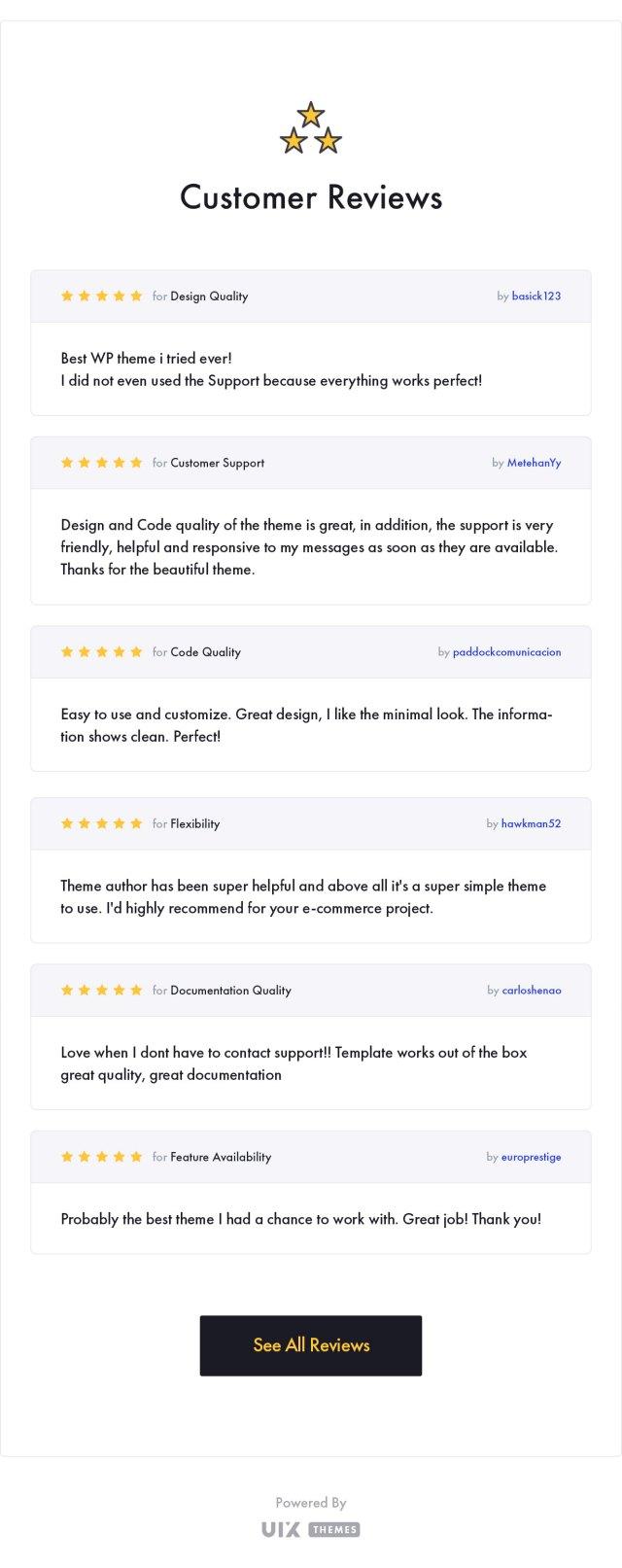 Konte WooCommerce theme - Customers reviews