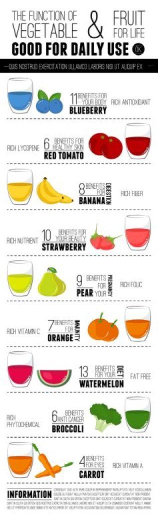 infografis makanan sehat kontenesia