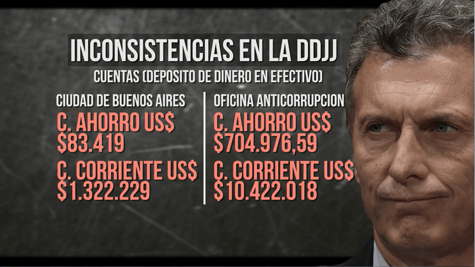 InconsistenciasDDJJ-MauricioMacri4
