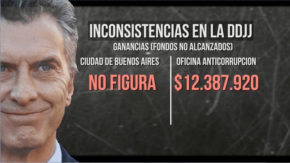 InconsistenciasDDJJ-MauricioMacri7