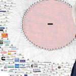 Bilderberg 2017: Análisis de los temas tratados por el selecto grupo y participantes destacados