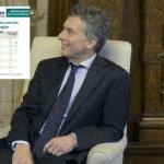 La Argentina de Macri ya es el segundo país con los combustibles más caros de la región
