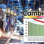 Cambiemos destruyó 137.000 empleos industriales desde 2015. 10.000 pymes quebradas