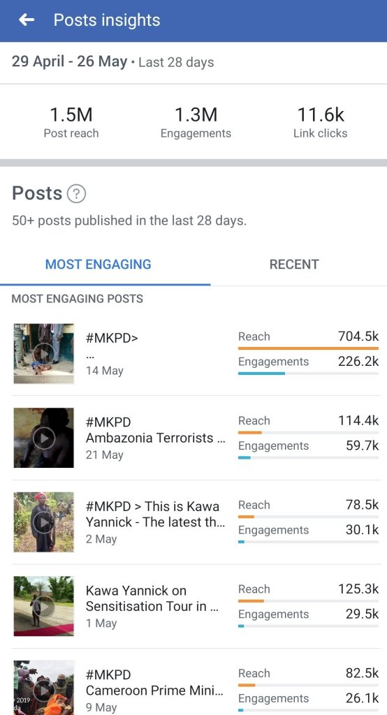 The most popular posts on this platform have been about Kawa Yannick and the disarmament and sensitisation efforts, as well as The Prime Minister's visit to NW and SW regions.