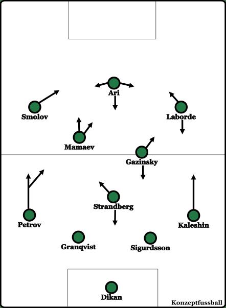 Grundformation