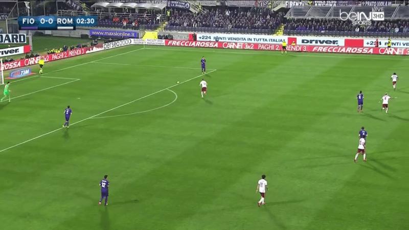 Roma 4-1-4-1 Pressing