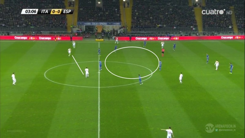 Spanien 4-3-3 Fabregas zu tief