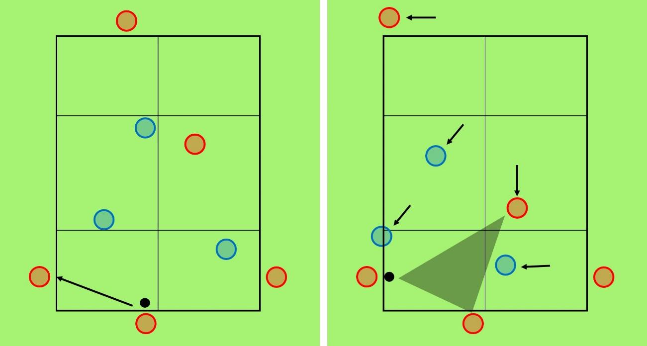 Türchen 18 – Konzeptfussball