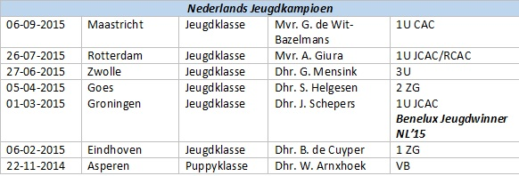 shows jeppe